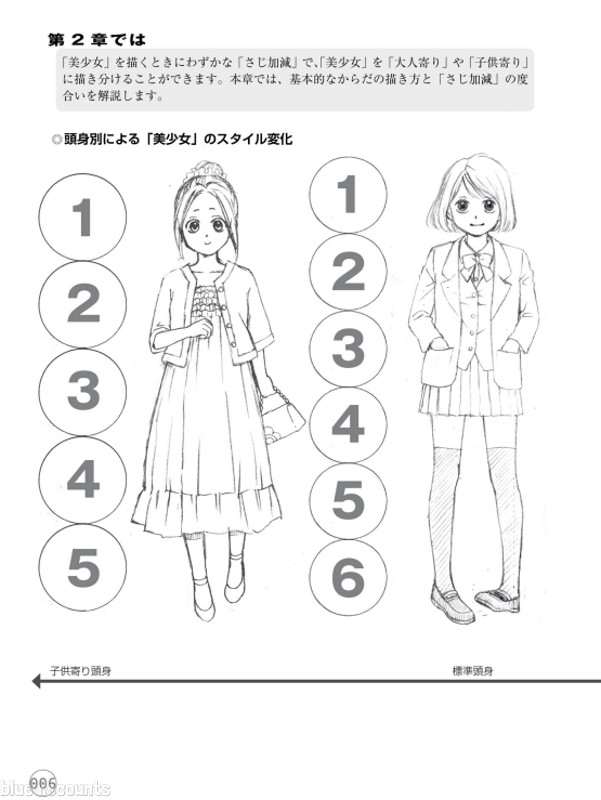 DHL How to Draw Manga Bishoujo Character Dessin Face Body ...