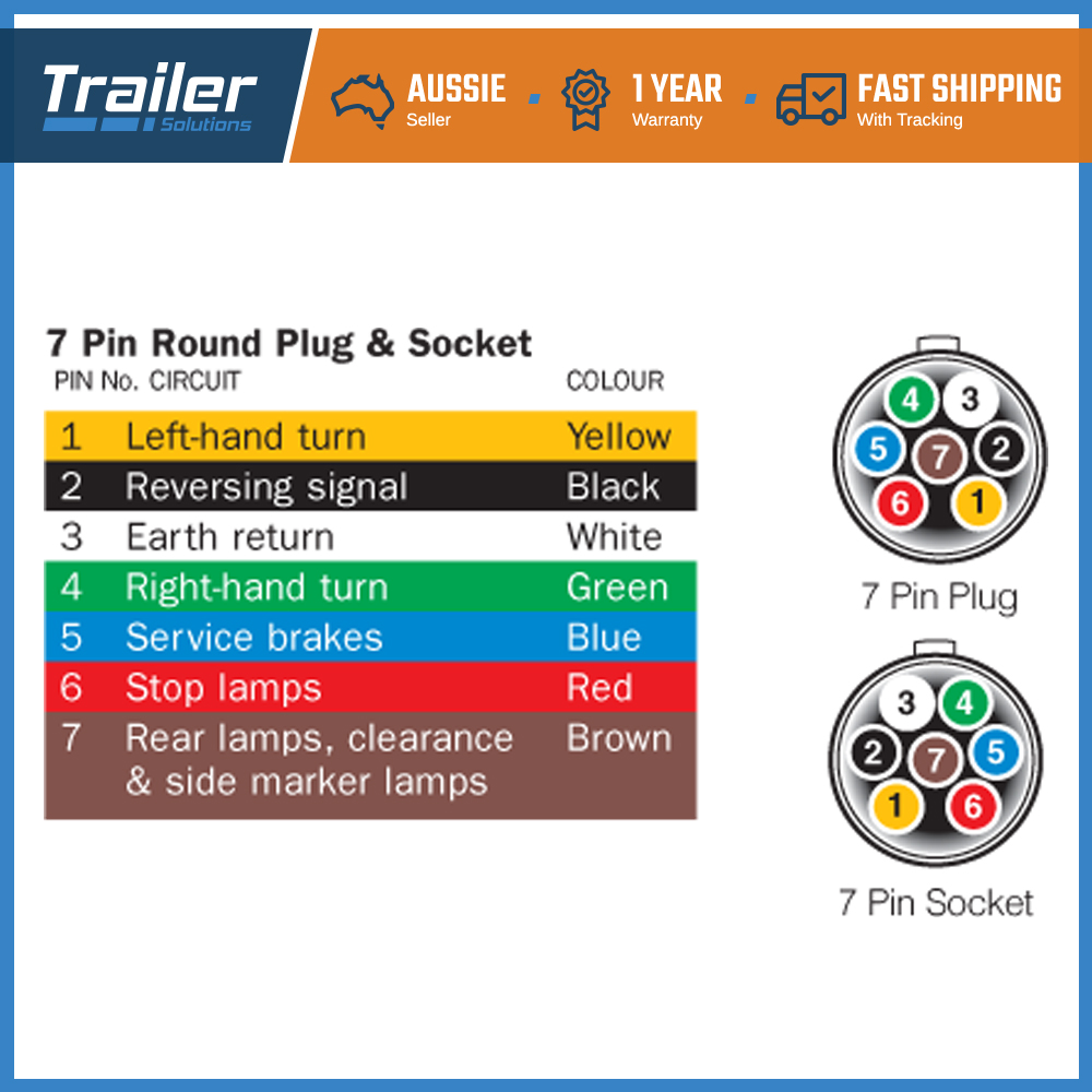 7 Pin Plug Wiring Diagram For Trailer from i.frog.ink