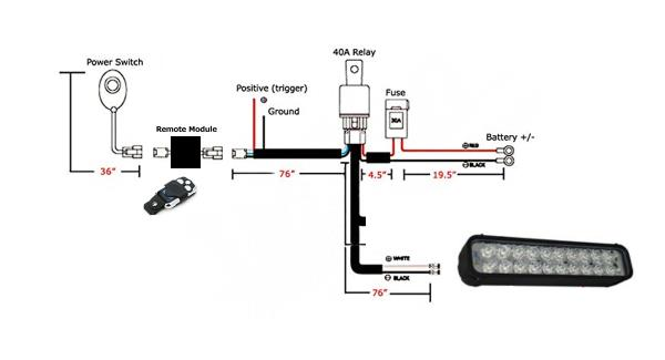 LED Light Bar Relay Wiring Harness w/LED Indicator Light